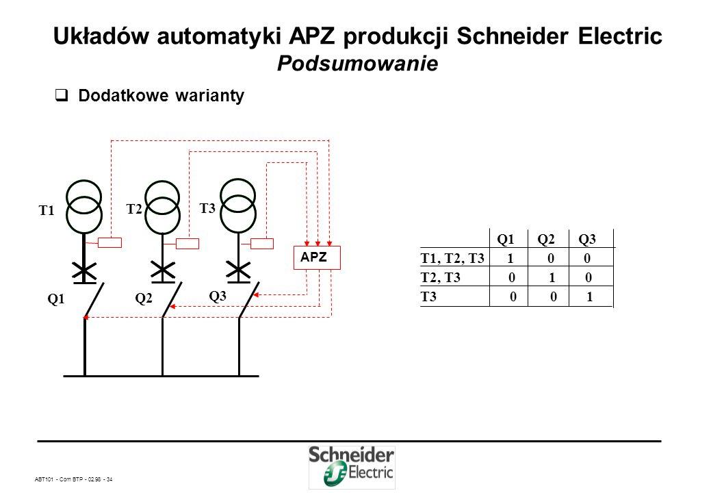 Układów automatyki APZ produkcji Schneider Electric Podsumowanie