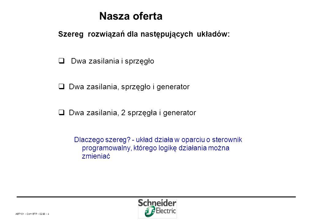 Nasza oferta Szereg rozwiązań dla następujących układów: