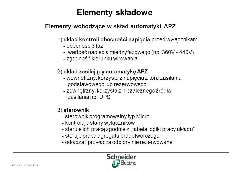 Elementy składowe Elementy wchodzące w skład automatyki APZ.