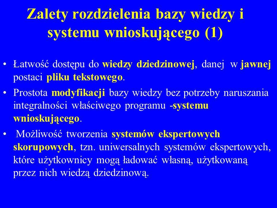 Zalety rozdzielenia bazy wiedzy i systemu wnioskującego (1)