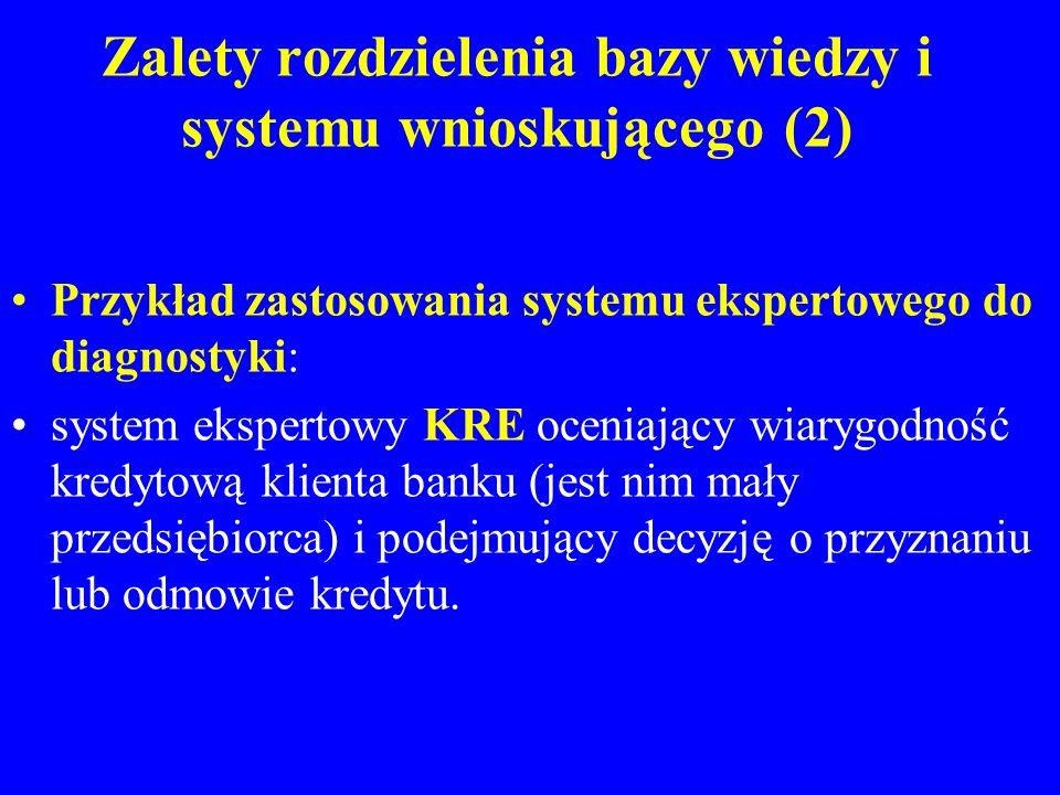 Zalety rozdzielenia bazy wiedzy i systemu wnioskującego (2)