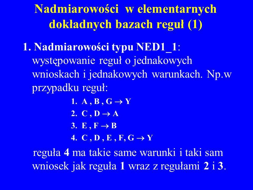 Nadmiarowości w elementarnych dokładnych bazach reguł (1)