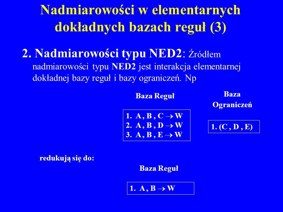 Nadmiarowości w elementarnych dokładnych bazach reguł (3)