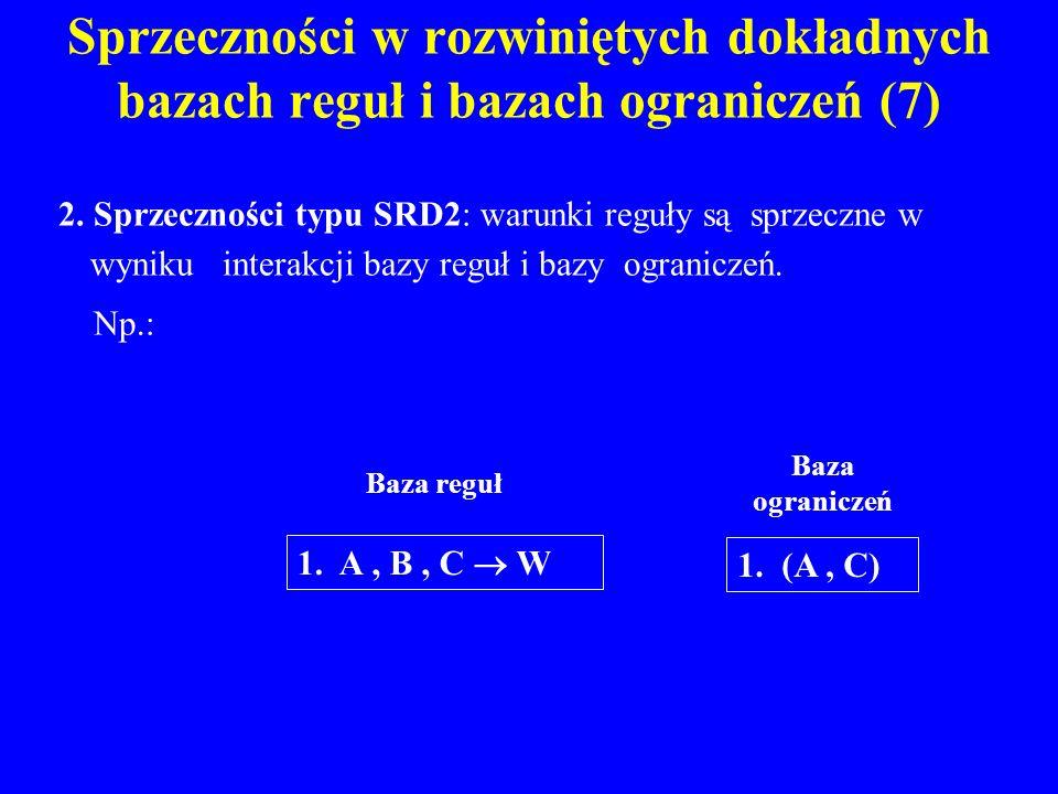 Sprzeczności w rozwiniętych dokładnych bazach reguł i bazach ograniczeń (7)