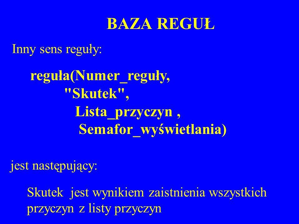 BAZA REGUŁ reguła(Numer_reguły, Skutek , Lista_przyczyn ,