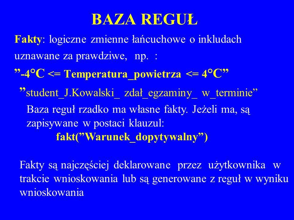 BAZA REGUŁ -4°C <= Temperatura_powietrza <= 4°C