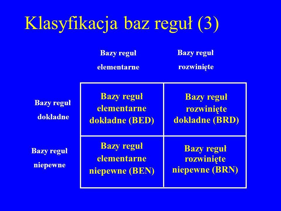 Klasyfikacja baz reguł (3)