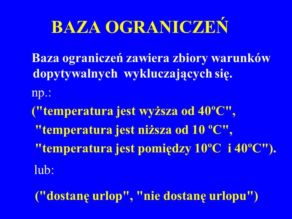 BAZA OGRANICZEŃ Baza ograniczeń zawiera zbiory warunków dopytywalnych wykluczających się. np.: ( temperatura jest wyższa od 40ºC ,