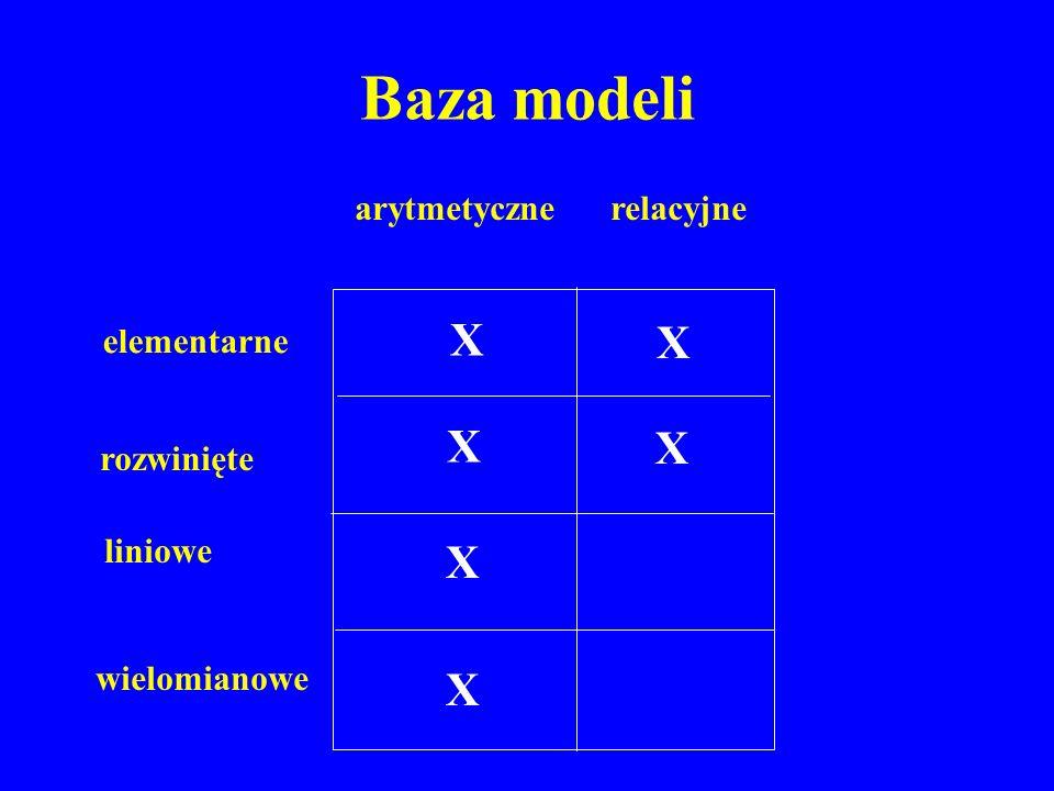 Baza modeli X arytmetyczne relacyjne elementarne rozwinięte liniowe