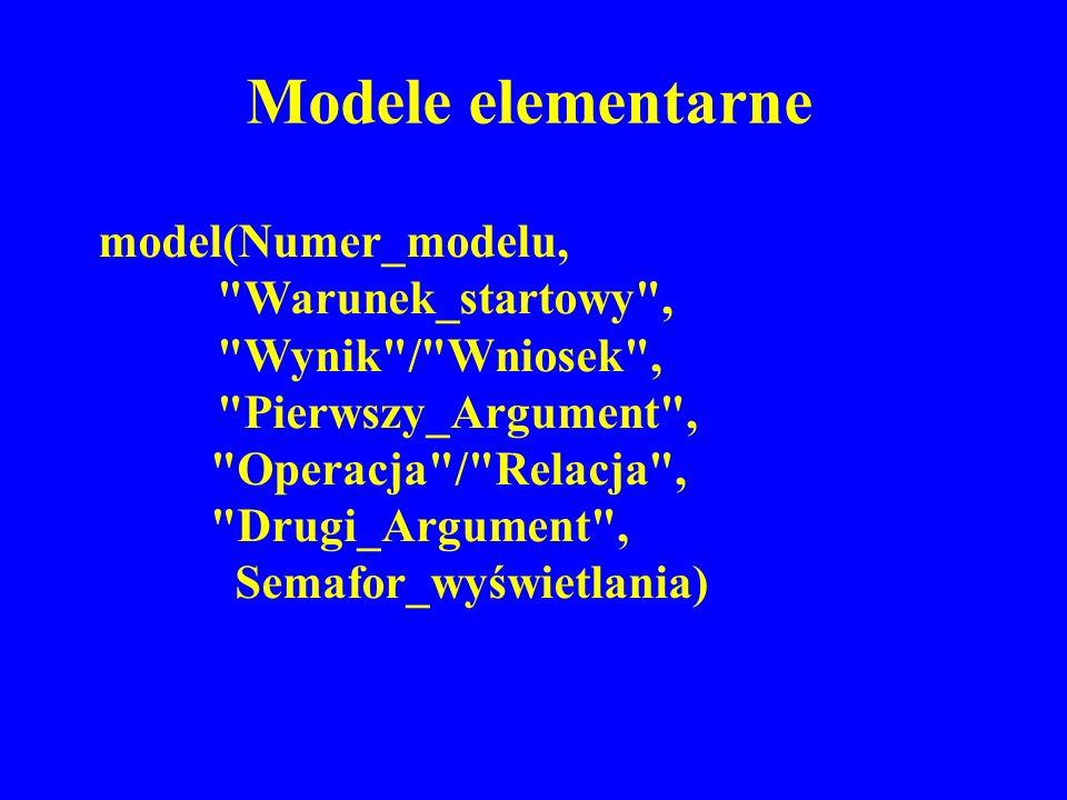 Modele elementarne model(Numer_modelu, Warunek_startowy ,
