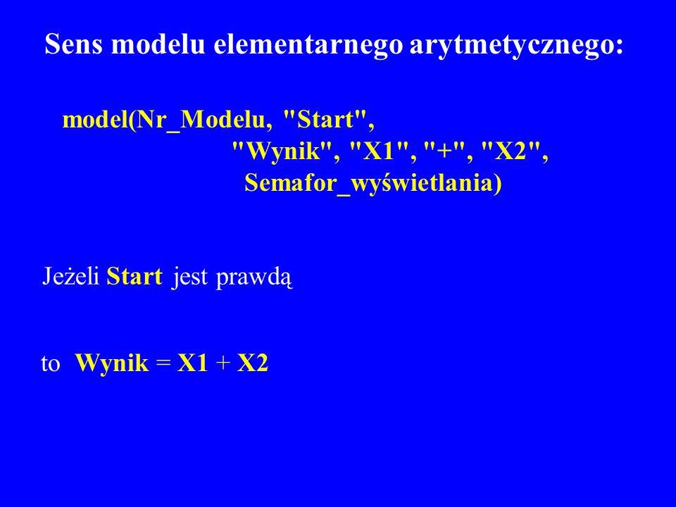 Sens modelu elementarnego arytmetycznego: