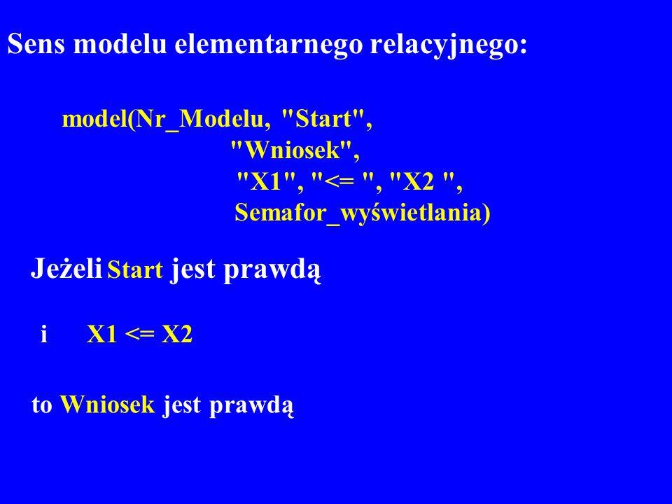 Sens modelu elementarnego relacyjnego: