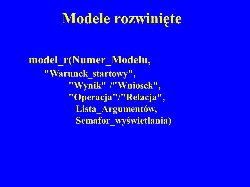 Modele rozwinięte model_r(Numer_Modelu, Warunek_startowy ,