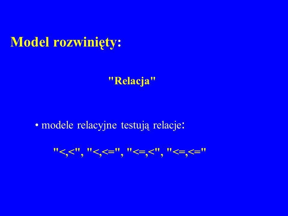 Model rozwinięty: Relacja modele relacyjne testują relacje:
