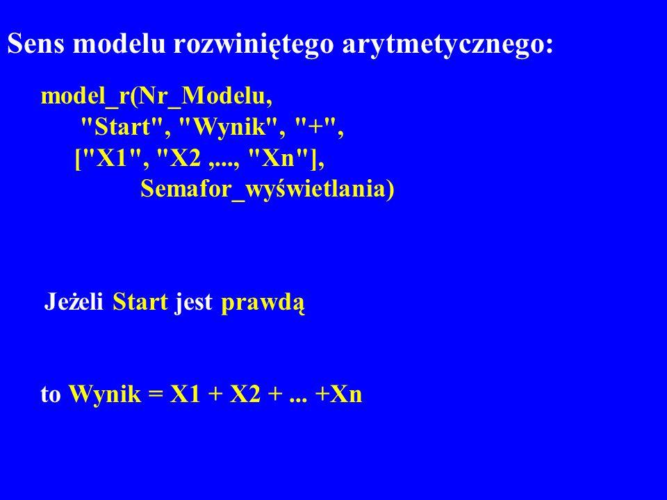 Sens modelu rozwiniętego arytmetycznego: