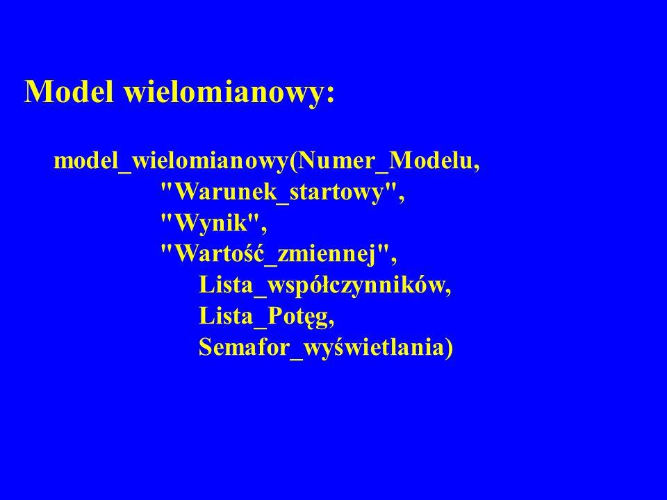 Model wielomianowy: model_wielomianowy(Numer_Modelu,