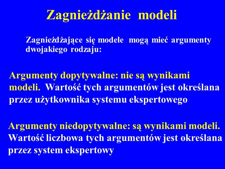 Zagnieżdżanie modeli Zagnieżdżające się modele mogą mieć argumenty dwojakiego rodzaju: