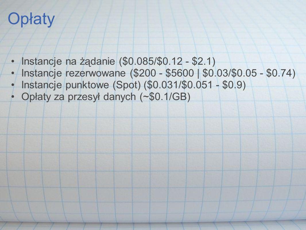 Opłaty Instancje na żądanie ($0.085/$0.12 - $2.1)