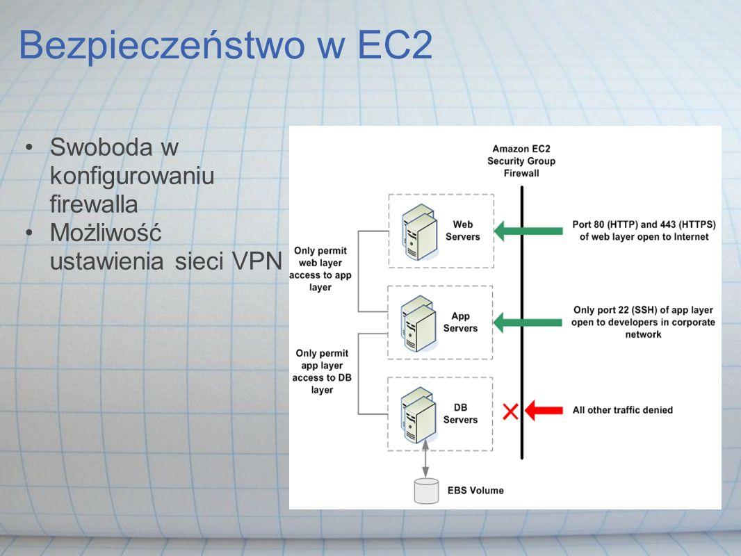 Bezpieczeństwo w EC2 Swoboda w konfigurowaniu firewalla