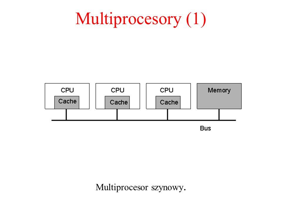 Multiprocesor szynowy.