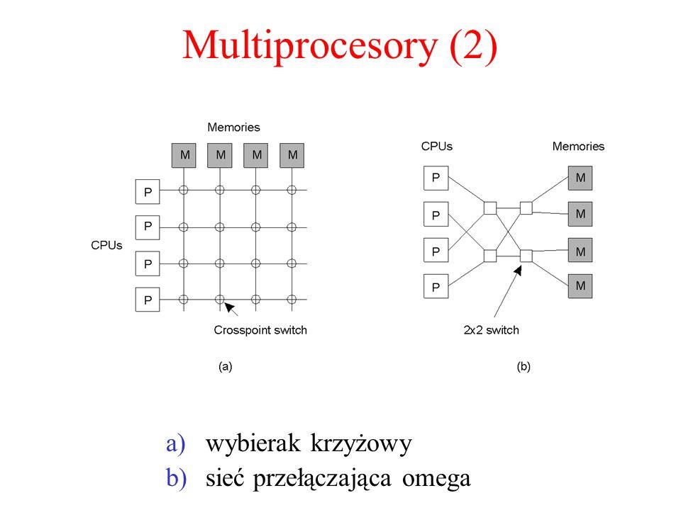 Multiprocesory (2) 1.8 wybierak krzyżowy sieć przełączająca omega