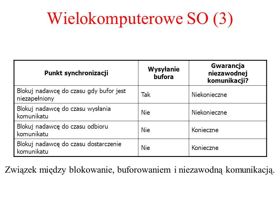 Wielokomputerowe SO (3)