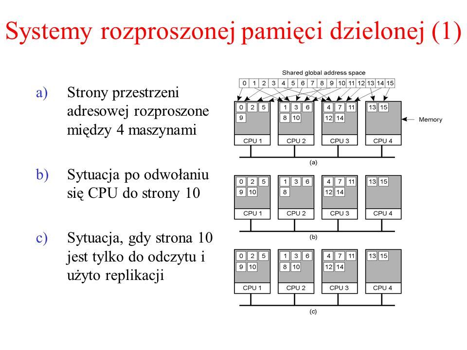 Systemy rozproszonej pamięci dzielonej (1)