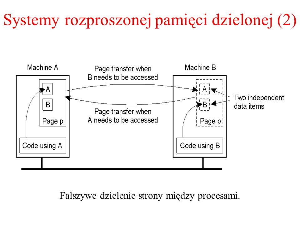 Systemy rozproszonej pamięci dzielonej (2)
