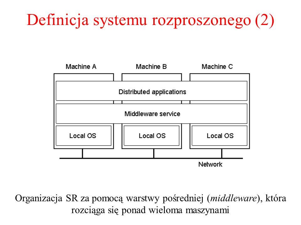 Definicja systemu rozproszonego (2)