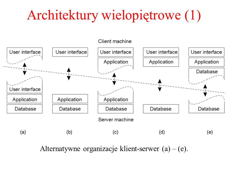 Architektury wielopiętrowe (1)