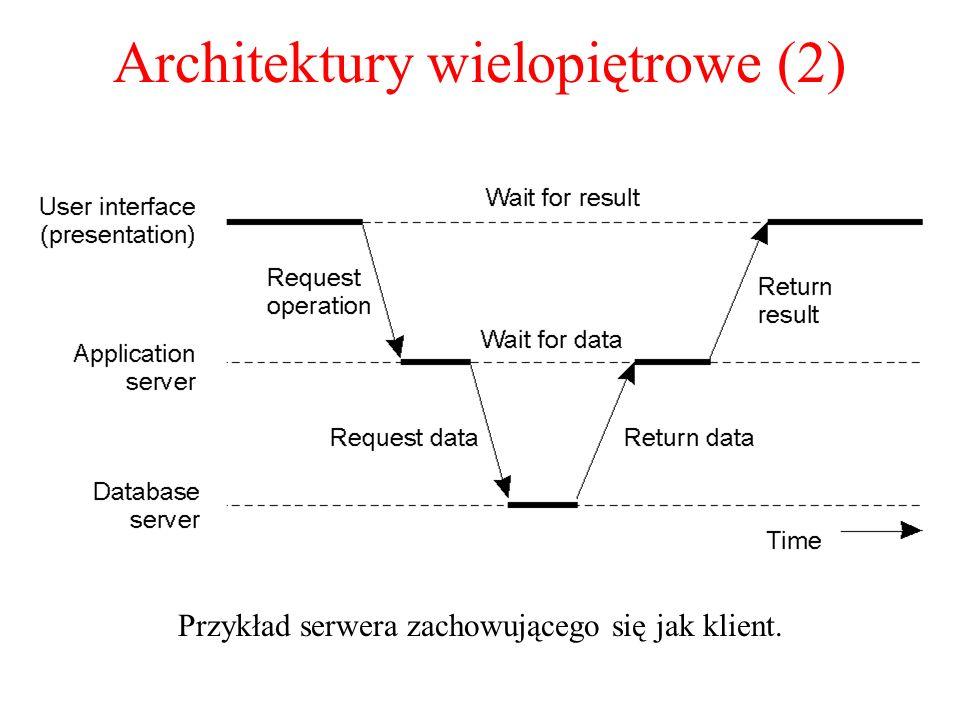 Architektury wielopiętrowe (2)