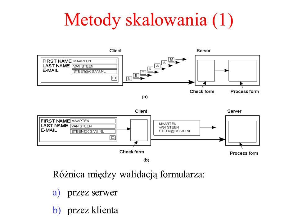 Metody skalowania (1) 1.4 Różnica między walidacją formularza: