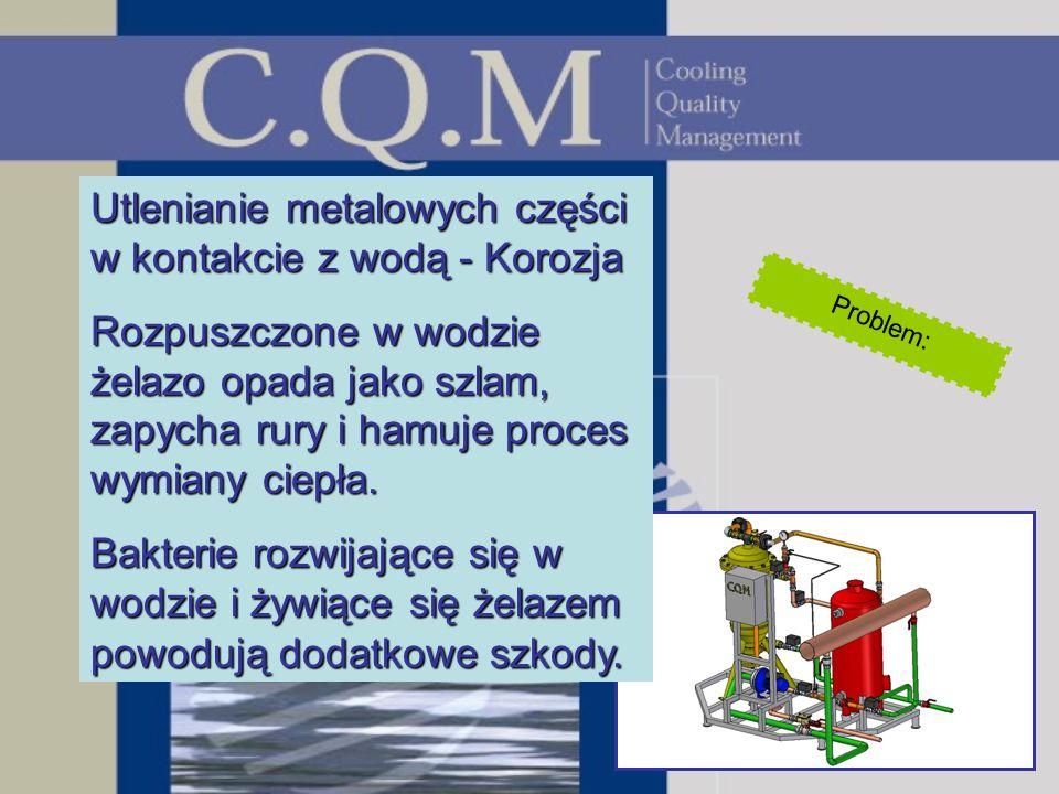 Utlenianie metalowych części w kontakcie z wodą - Korozja