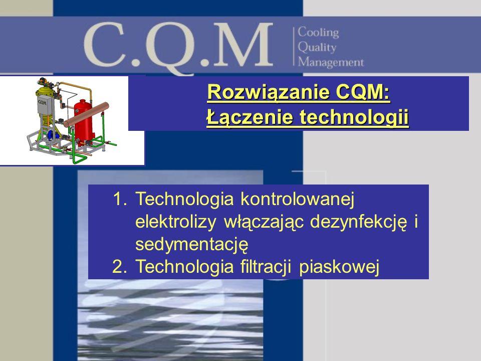 Rozwiązanie CQM: Łączenie technologii