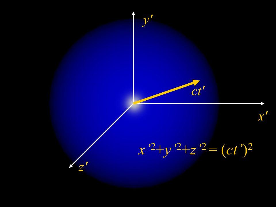 y ct x x'2+y'2+z'2 = (ct')2 z