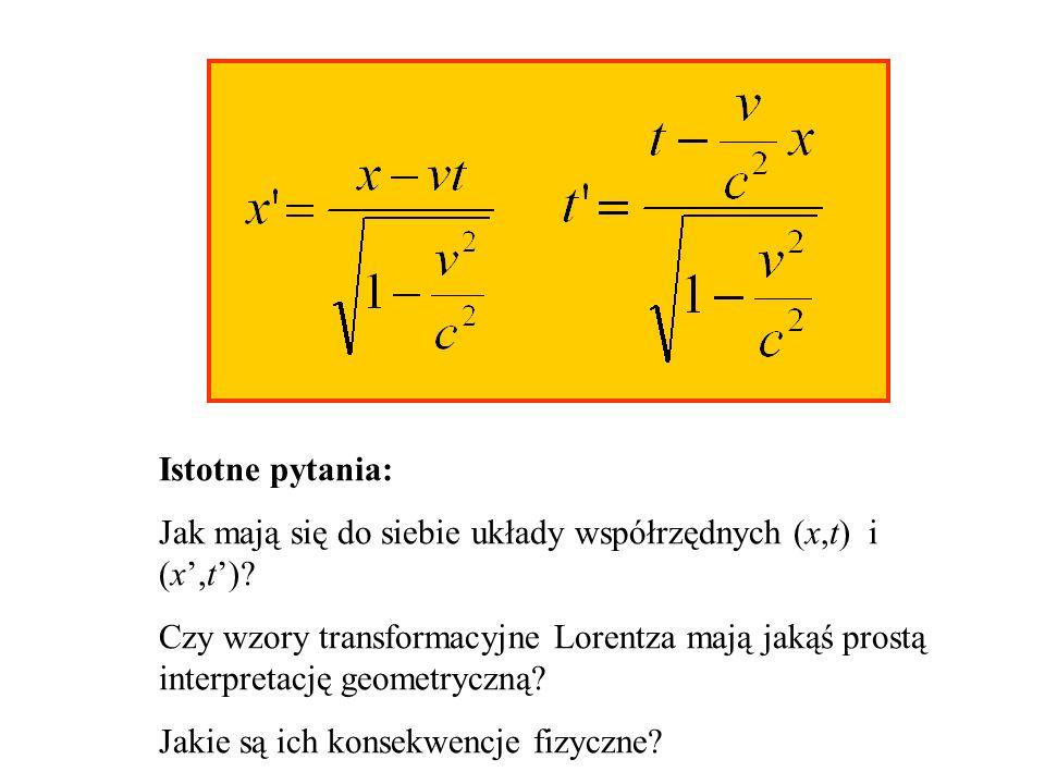 Istotne pytania: Jak mają się do siebie układy współrzędnych (x,t) i (x',t')