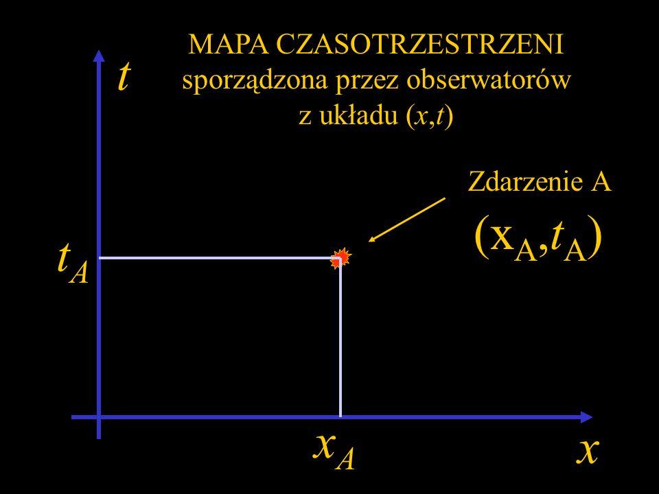 MAPA CZASOTRZESTRZENI sporządzona przez obserwatorów z układu (x,t)