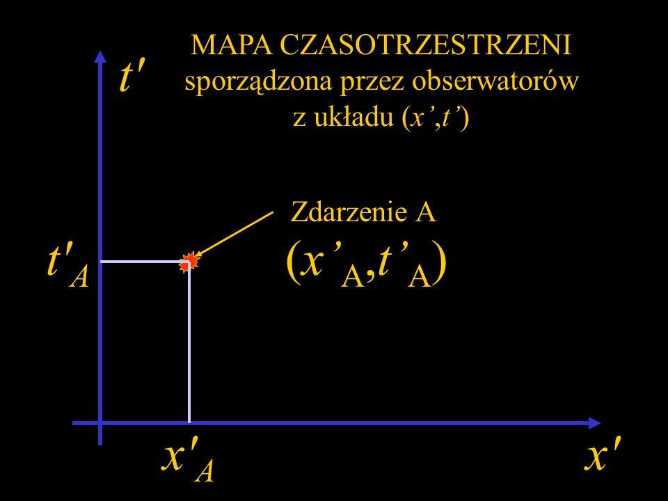 MAPA CZASOTRZESTRZENI sporządzona przez obserwatorów z układu (x',t')