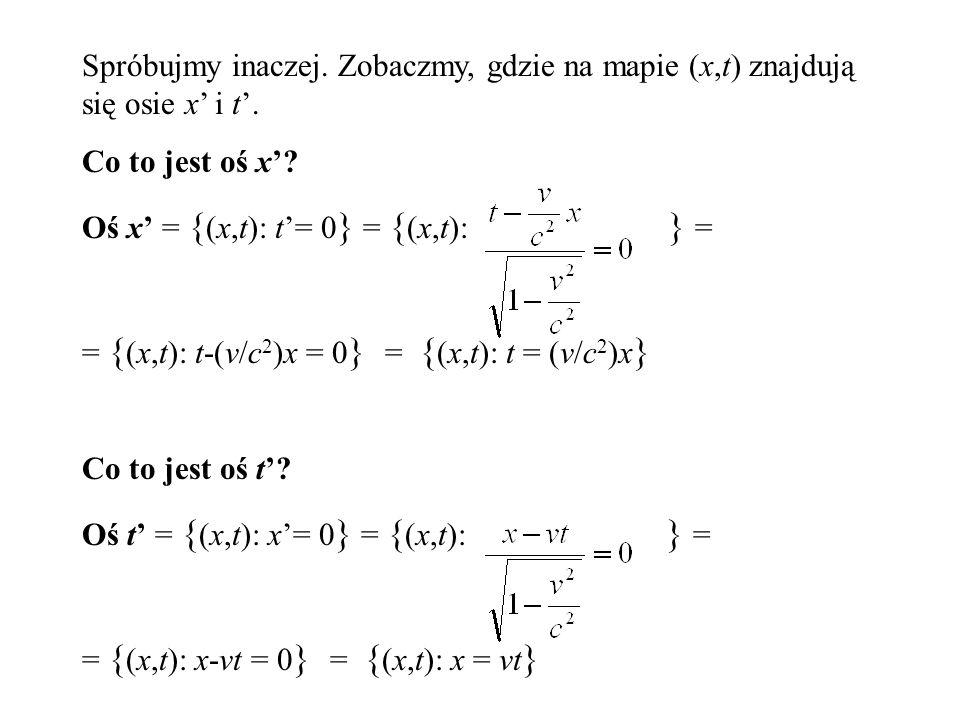 Spróbujmy inaczej. Zobaczmy, gdzie na mapie (x,t) znajdują się osie x' i t'.