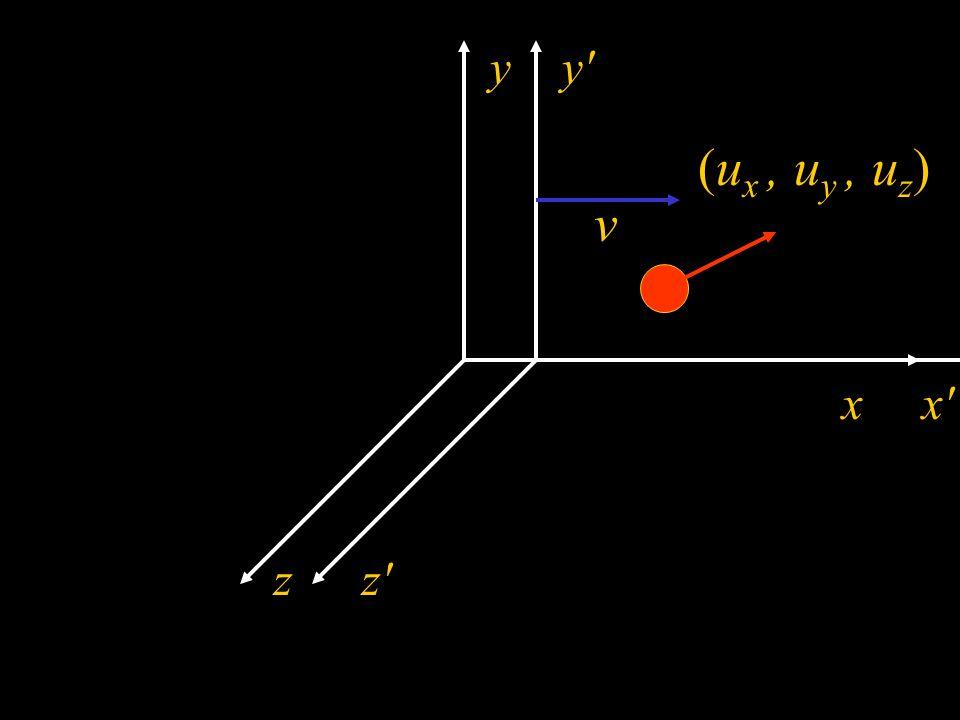 y y (ux , uy , uz) v x x z z
