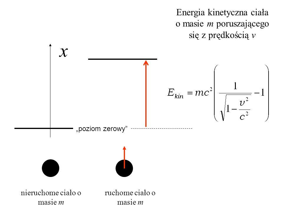 x Energia kinetyczna ciała o masie m poruszającego się z prędkością v