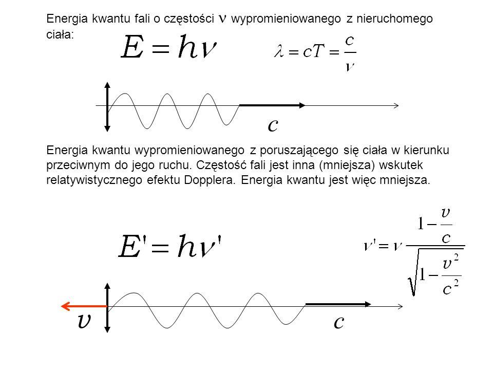 Energia kwantu fali o częstości  wypromieniowanego z nieruchomego ciała: