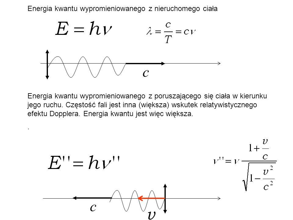 v c c Energia kwantu wypromieniowanego z nieruchomego ciała
