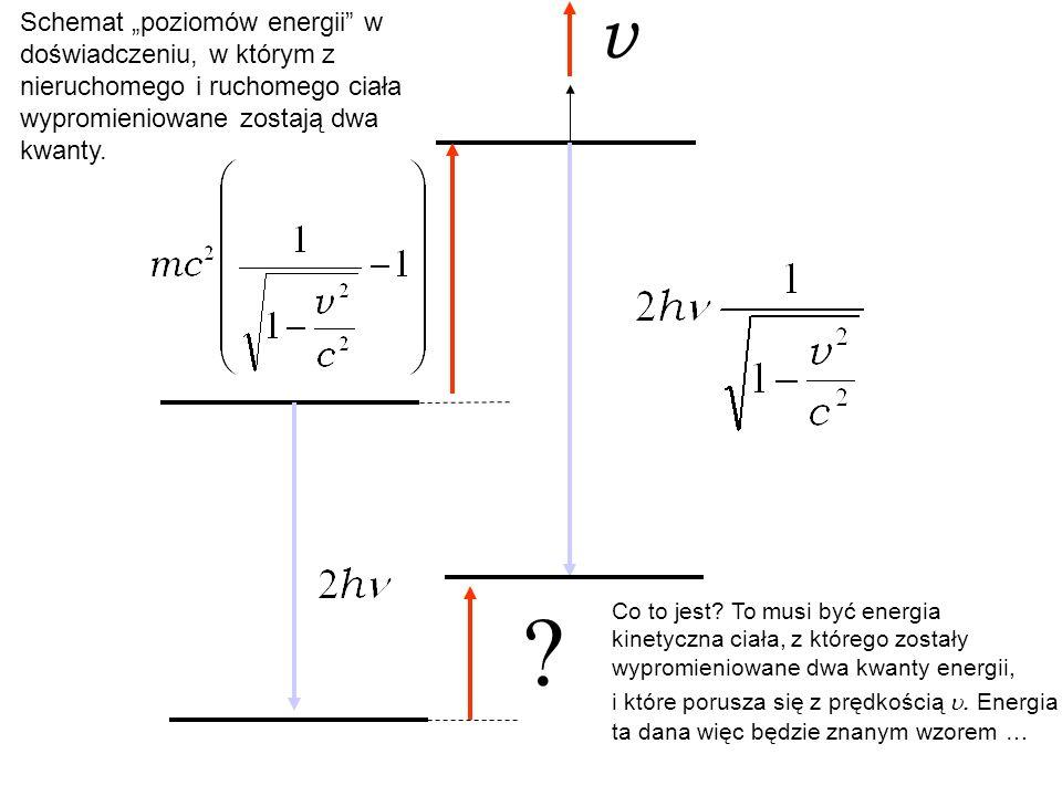 """v Schemat """"poziomów energii w doświadczeniu, w którym z nieruchomego i ruchomego ciała wypromieniowane zostają dwa kwanty."""