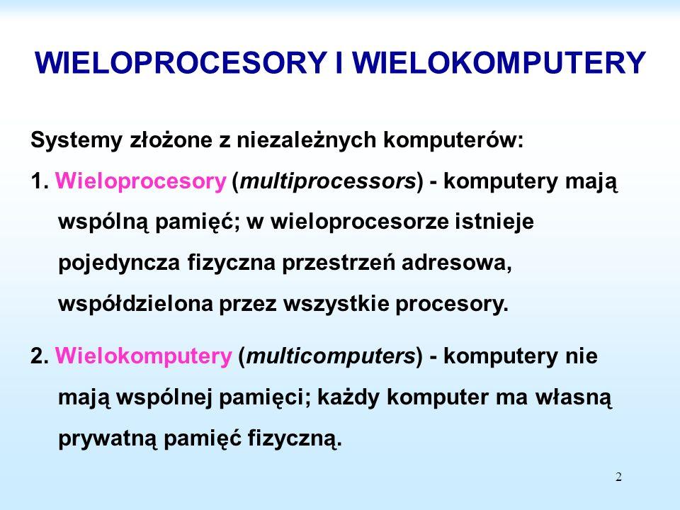 WIELOPROCESORY I WIELOKOMPUTERY