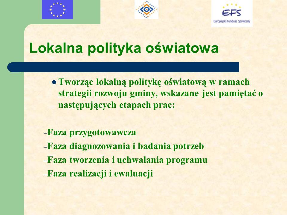 Lokalna polityka oświatowa