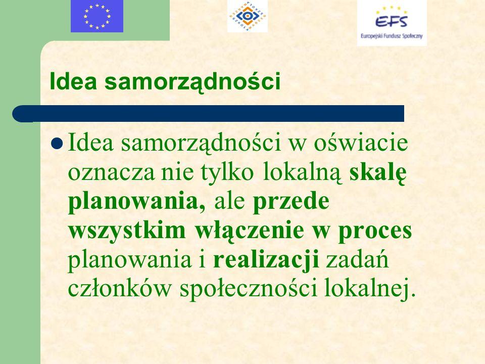 Idea samorządności