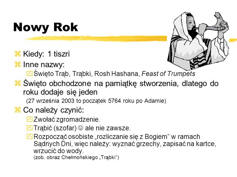 Nowy Rok Kiedy: 1 tiszri Inne nazwy: