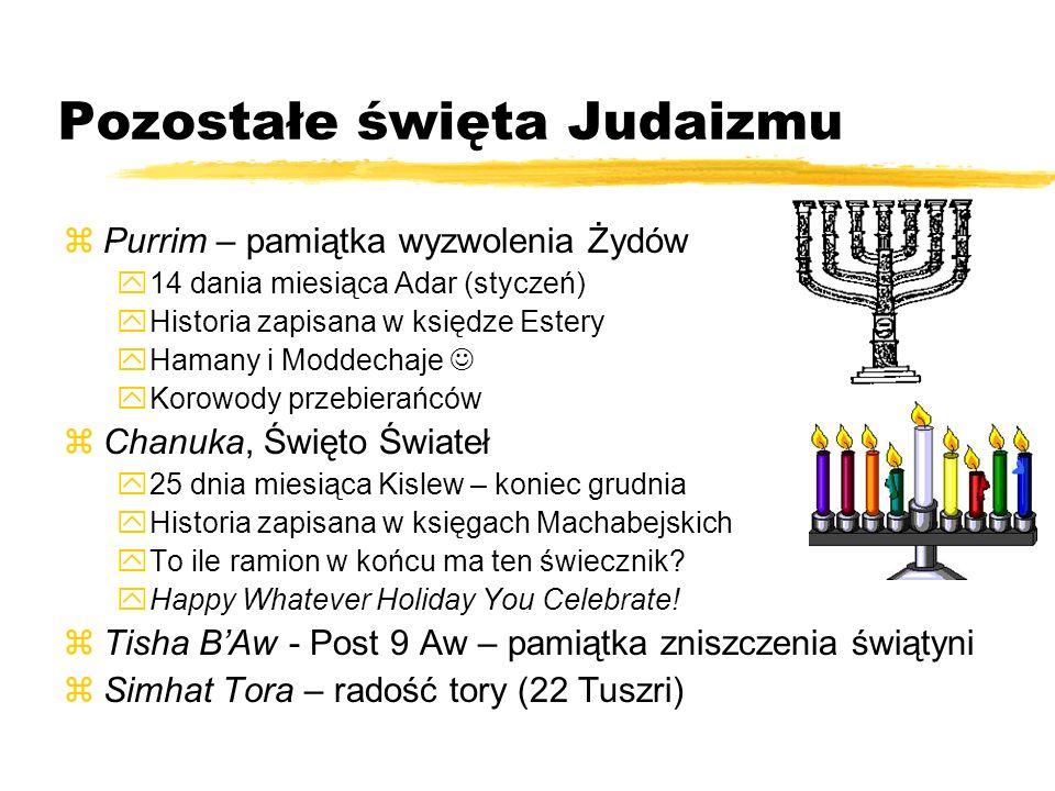 Pozostałe święta Judaizmu