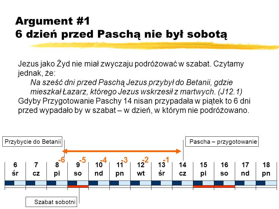 Argument #1 6 dzień przed Paschą nie był sobotą